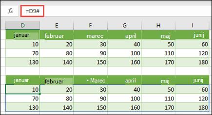 Uporabite operator razliti obseg (#), da se sklicujete na obstoječo matriko