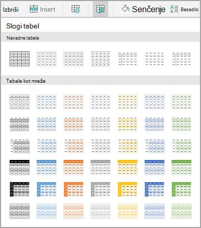 Predloge tabel s sistemom Android
