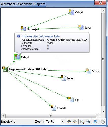 Diagram povezave med delovnimi listi