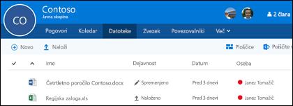 Kliknite »Datoteke« v skupini Office 365, da se prikaže seznam datotek in map, ki so shranjene v vaši skupini