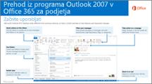Sličica vodnika za preklop iz programa Outlook 2007 v storitev Office 365