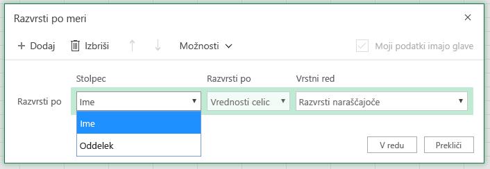 Pogovorno okno z razvrstitvijo po meri z izbrano možnostjo razvrstitve po vrstici v stolpcu »Ime«.