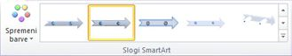 Skupina »Slogi SmartArt« na zavihku »Načrt« v razdelku »Orodja za SmartArt«