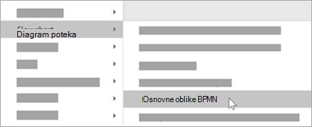 Dodajanje BPMN osnovnih oblik v oblike.