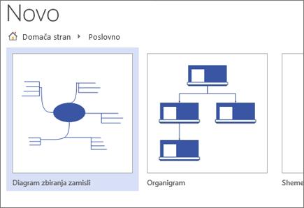 Izbira predloge diagrama brainstorming