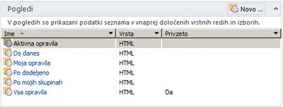 Pogledi seznama programa SharePoint Designer