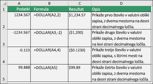 Primeri funkcije DOLARja