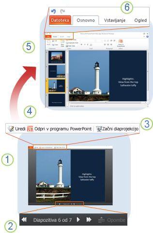 Hitri pregled programa PowerPoint Web App