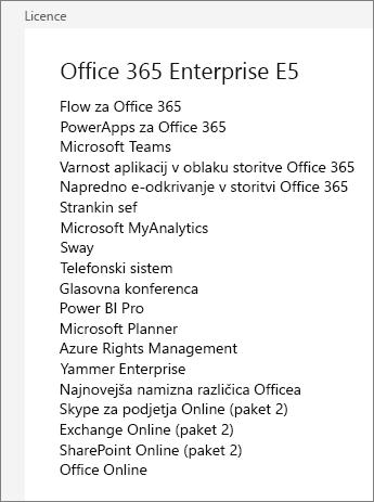 Zaslon naročnine na Enterprise