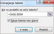 Ustvarjanje tabele