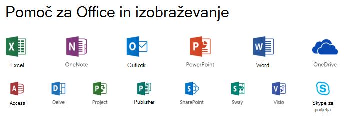 Možnosti podpore za Microsoft Office