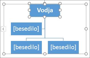 Vnašanje besedila v grafiki SmartArt
