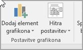 Dodajanje elementa grafikona