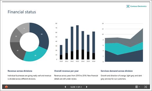 Spletni gradnik pregledovalnika datotek, ki prikazuje PowerPointov diapozitiv