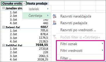 Možnosti filtriranja podatkov vrtilne tabele