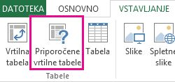 Priporočene vrtilne tabele na zavihku »Vstavljanje« v Excelu
