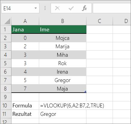 Primer formule VLOOKUP, ki išče približni rezultat