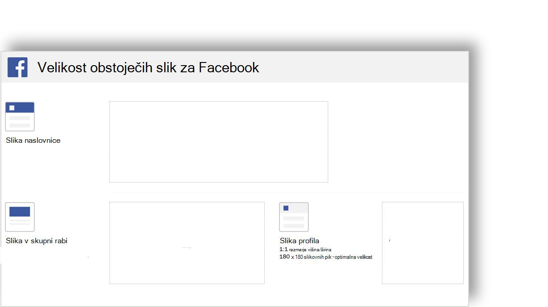 konceptualna slika družabnih storitev slika predloge
