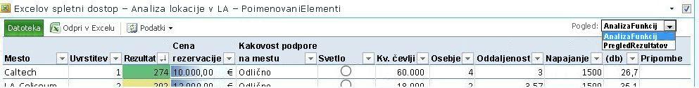 Spletni gradnik EWA, ki prikazuje izbor imenovanih elementov spustnega seznama »Pogled«