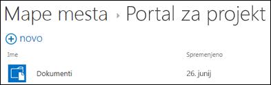 Izberite mesto na seznamu map spletnih mest v storitvi Office 365, da si ogledate knjižnice dokumentov na tem spletnem mestu.