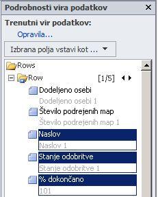Odpiranje mesta v programu SharePoint Designer 2010