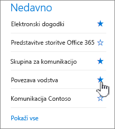 Kliknite zvezdico na spletnem mestu v levi vrstici za krmarjenje