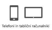Telefoni in tablični računalniki