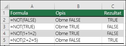 Primeri funkcije NOT, če želite razveljaviti argumente.  NPR = NOT (1 + 1 = 2)