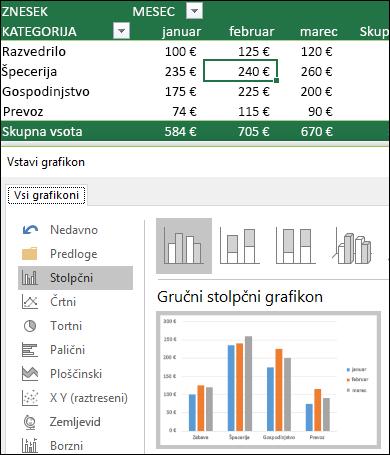 Primer vrtilnega grafikona s predogledom v živo in izbranim stolpčnim grafikonom