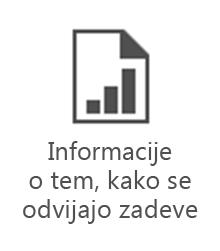 PMO – podatki