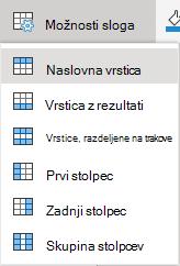 Meni» možnosti sloga tabele «v programu Word online