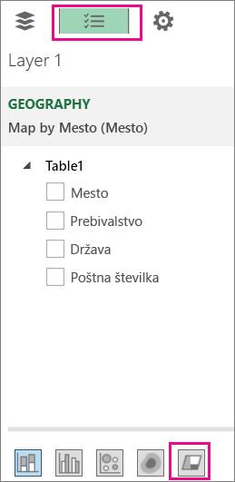 Ikona grafikona regij na zavihku s seznamom polj