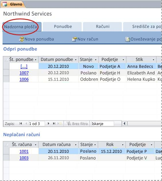 Zavihek »Nadzorna plošča« predloge za zbirko podatkov storitev