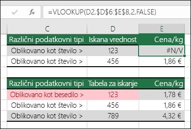 Napačne vrste vrednosti.  Primer pokaže, kako formula VLOOKUP vrne napako #N/A, ker je iskani element oblikovan kot število, iskalna tabela pa je oblikovana kot besedilo.