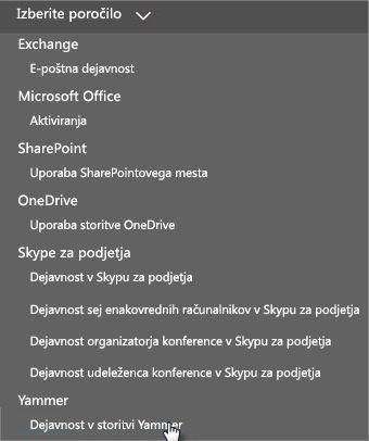 Posnetek zaslona menija za izbor poročila v nadzorni plošči s poročili v storitvi Office 365