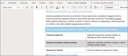 Oblikovanje besedila v programu Word Online