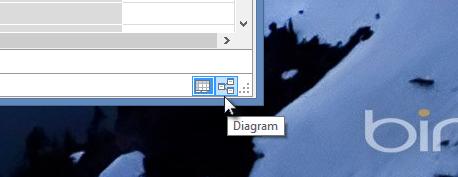 Gumb pogleda diagrama v dodatku PowerPivot
