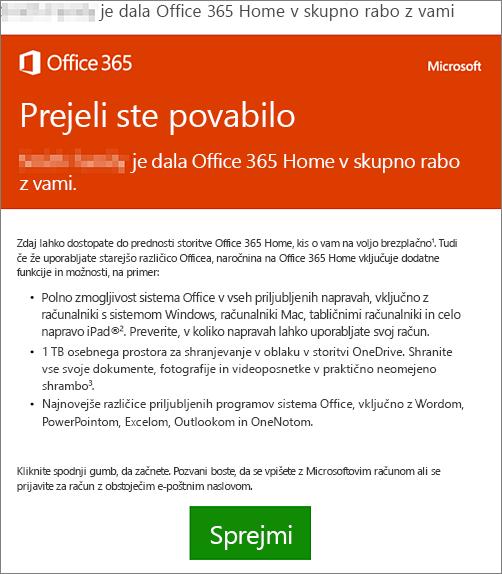 E-poštna sporočilo z obvestilom, da je neka oseba dala Office 365 Home v skupno rabo z vami