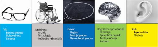 Posnetek zaslona Accessibiltiy uporabniških scenarijev: vizualno, mobilnost, govor, kognitivne sposobnosti, sluh