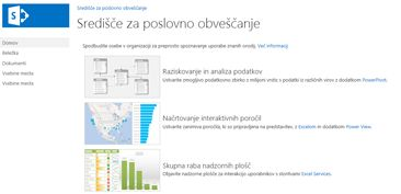 Domača stran spletnega mesta središča za poslovno obveščanje
