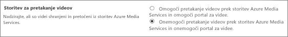 Nastavitev »Onemogoči portal Office 365 Video« v skrbniškem središču za SharePoint Online