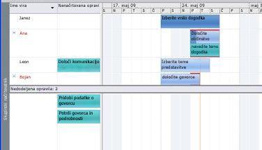 Slika pogleda skupinskega načrtovalnika.