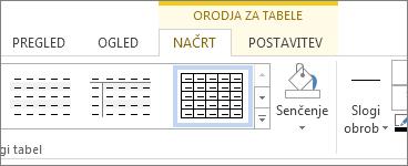 Zavihek orodij za tabele