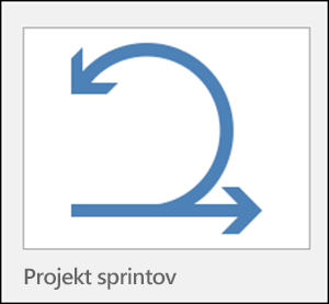 Šprinti Projectova predloga