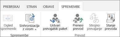 Posnetek zaslona  zavihka »Spremembe« na ciljnem mestu. Zavihek vsebuje dve skupini: »Spremembe« in »Prevod«