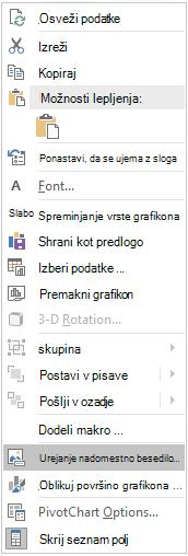 Meni Excel Win32 urejanje nadomestno besedilo za vrtilne grafikone