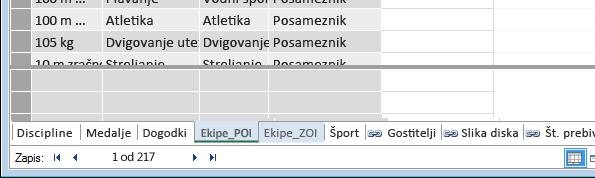 skrite tabele so osenčene v dodatku PowerPivot