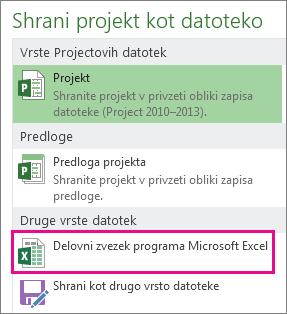 Shranjevanje Projectove datoteke kot Microsoft Excelovega delovnega zvezka