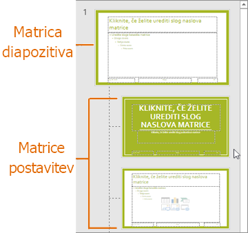Matrica diapozitiva s postavitvami v pogledu matrice PowerPointovega diapozitiva