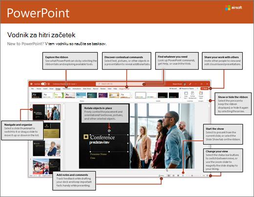 Vodnik za hitri začetek za PowerPoint 2016 (Windows)